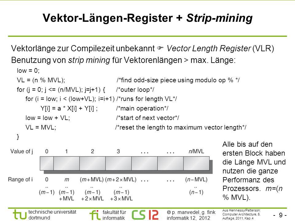 Vektor-Längen-Register + Strip-mining