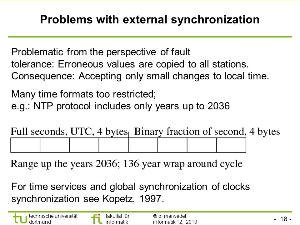 Problems with external synchronization