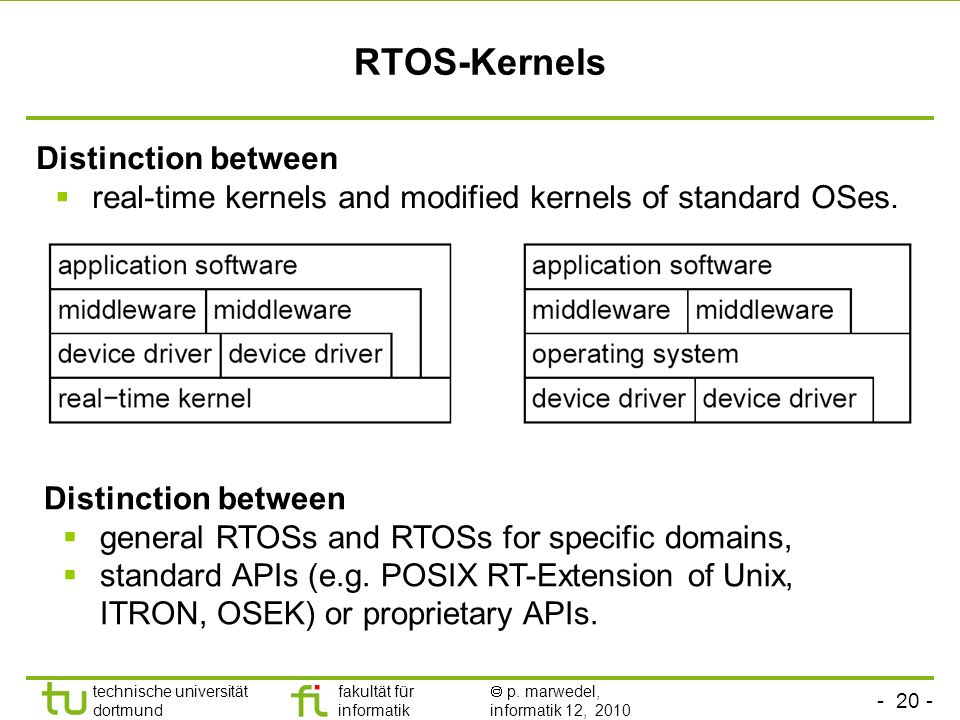 RTOS-Kernels Distinction between