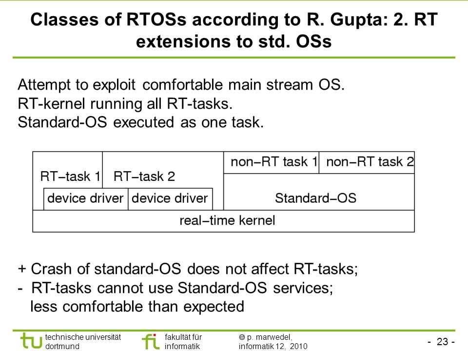 Classes of RTOSs according to R. Gupta: 2. RT extensions to std. OSs