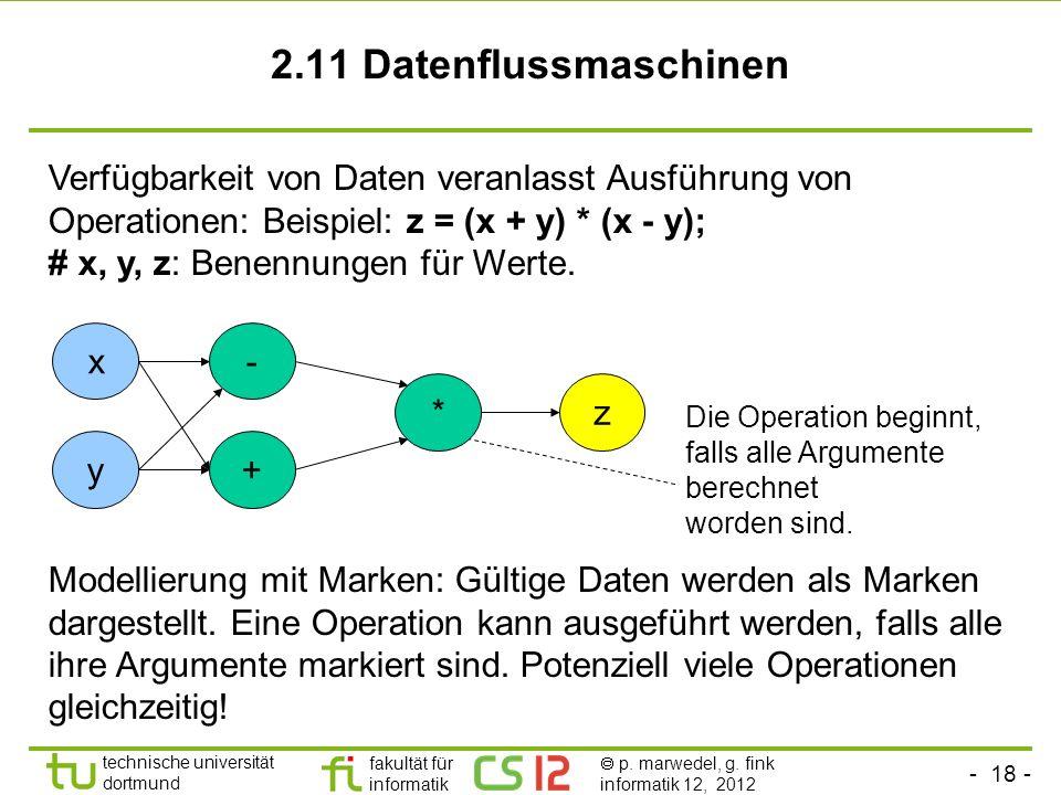 2.11 Datenflussmaschinen