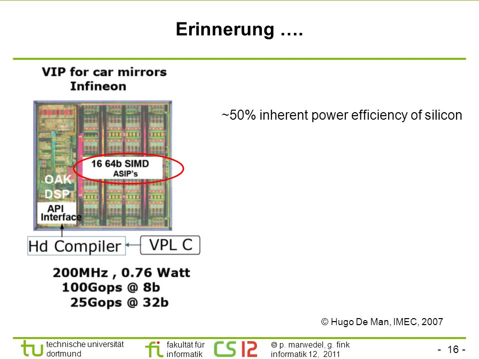 Erinnerung …. ~50% inherent power efficiency of silicon
