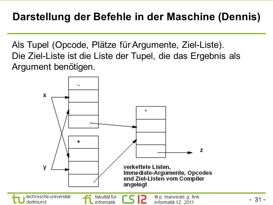 Darstellung der Befehle in der Maschine (Dennis)