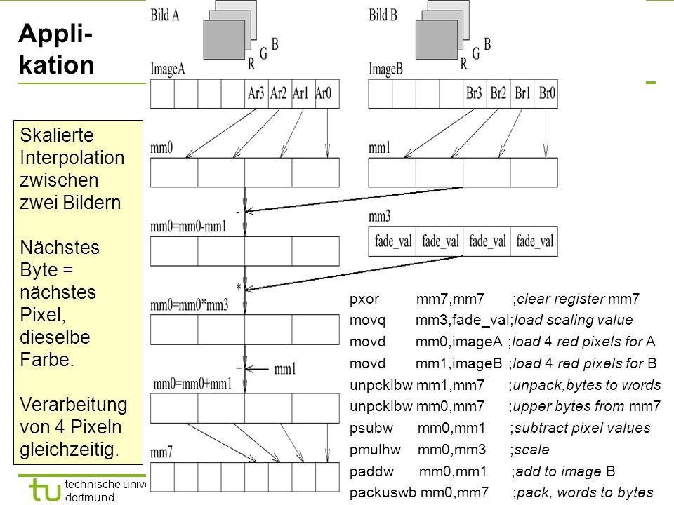 Appli-kation Skalierte Interpolation zwischen zwei Bildern