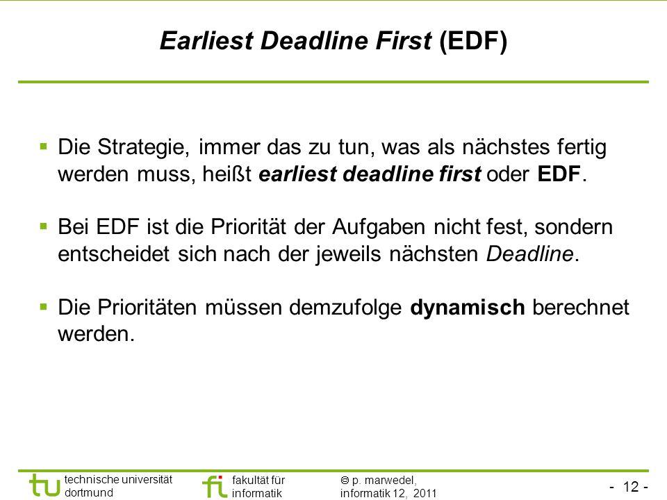 Earliest Deadline First (EDF)