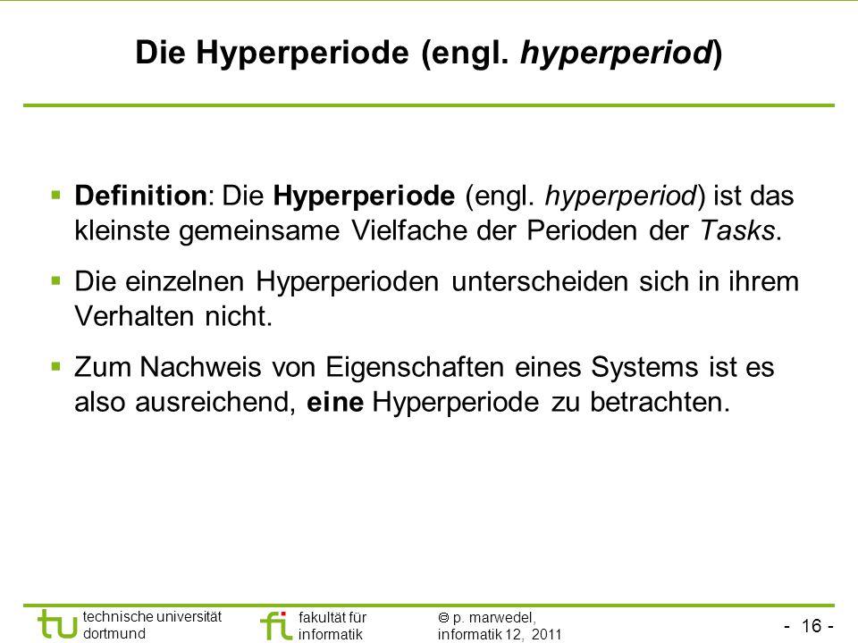 Die Hyperperiode (engl. hyperperiod)