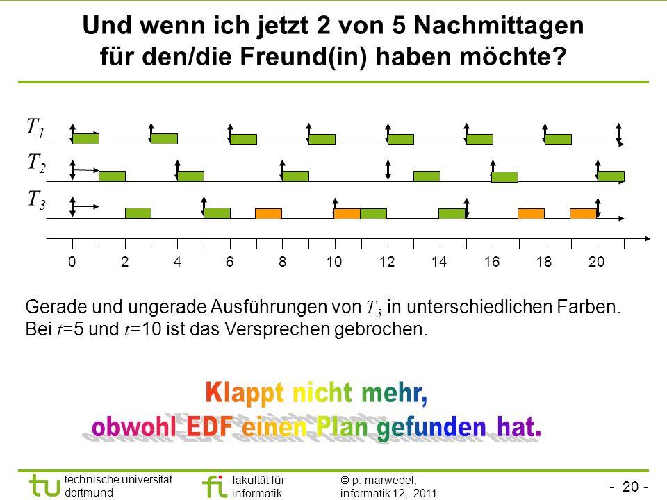 obwohl EDF einen Plan gefunden hat.