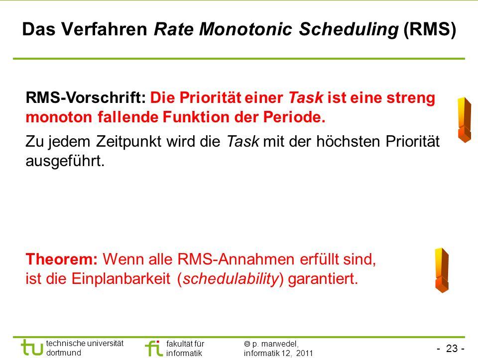 Das Verfahren Rate Monotonic Scheduling (RMS)
