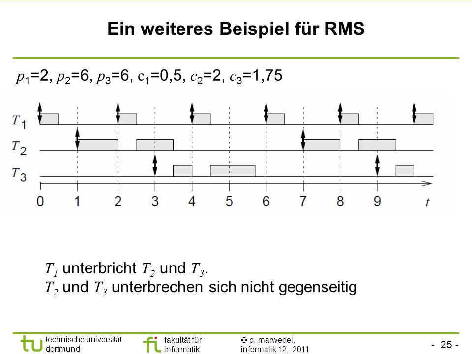 Ein weiteres Beispiel für RMS