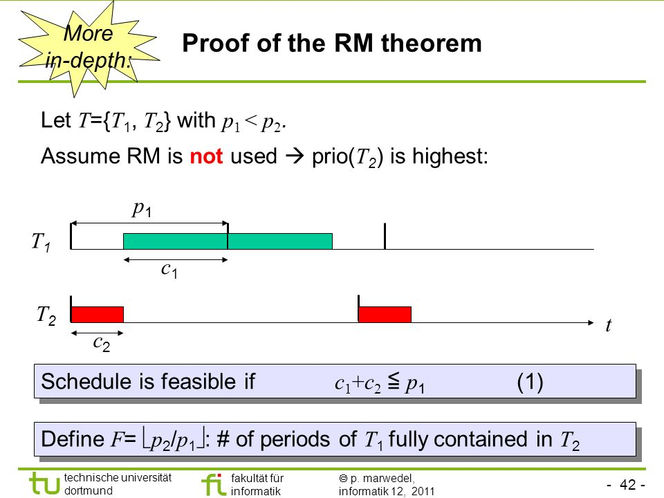 Proof of the RM theorem More in-depth: Let T={T1, T2} with p1 < p2.