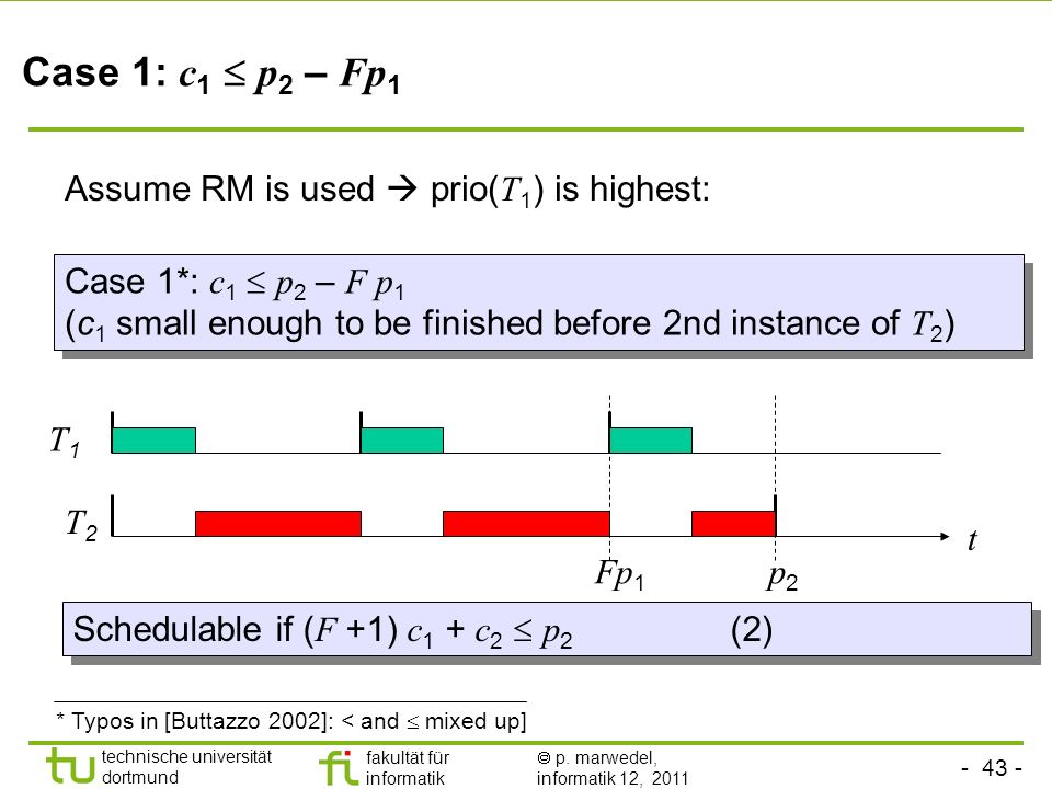 Case 1: c1  p2 – Fp1 Assume RM is used  prio(T1) is highest: