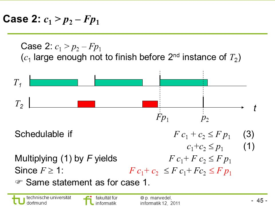 Case 2: c1 > p2 – Fp1 Case 2: c1 > p2 – Fp1 (c1 large enough not to finish before 2nd instance of T2)