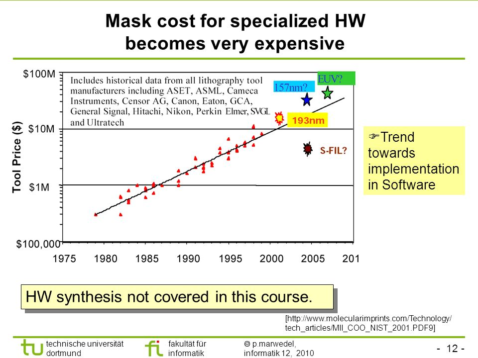 Mask cost for specialized HW becomes very expensive