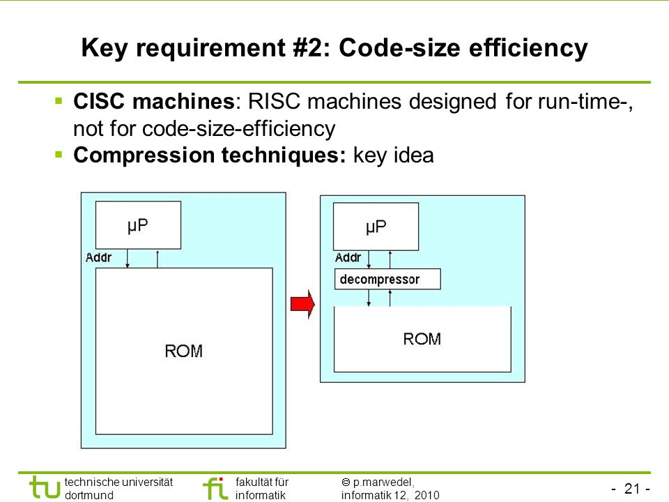Key requirement #2: Code-size efficiency