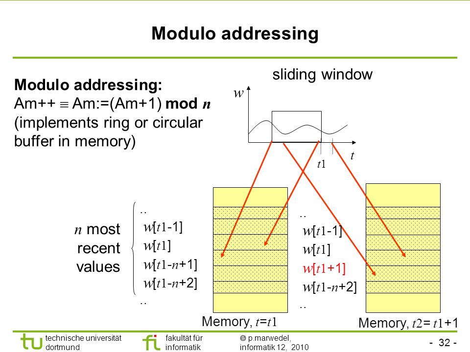 Modulo addressing sliding window
