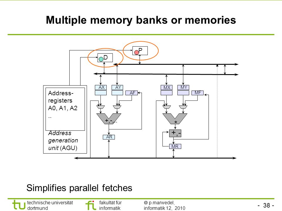 Multiple memory banks or memories
