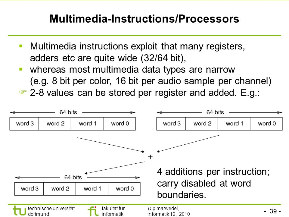 Multimedia-Instructions/Processors