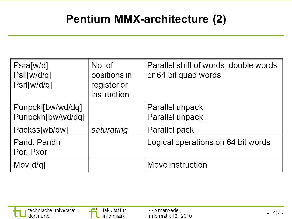 Pentium MMX-architecture (2)