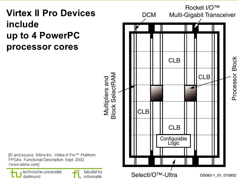 Virtex II Pro Devices include up to 4 PowerPC processor cores