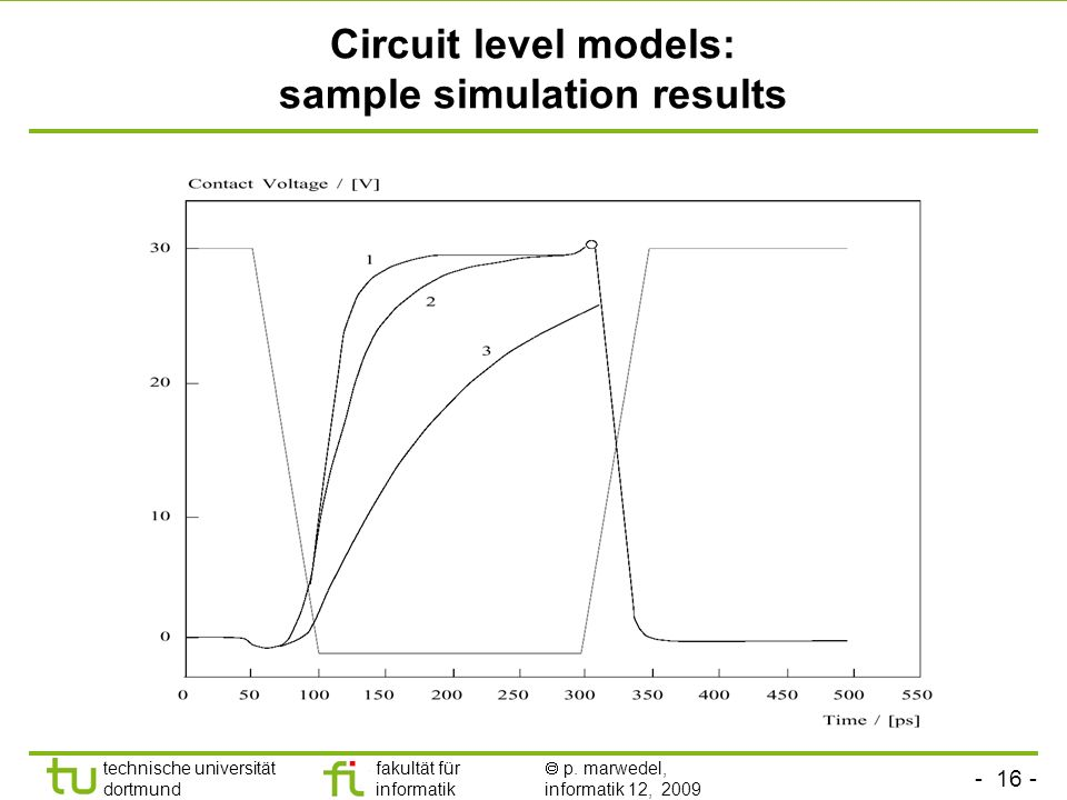 Circuit level models: sample simulation results