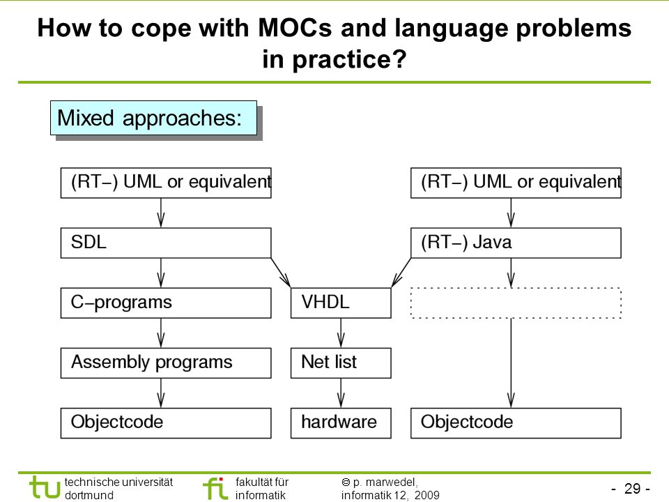 How to cope with MOCs and language problems in practice