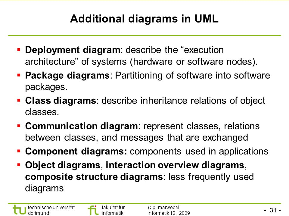Additional diagrams in UML