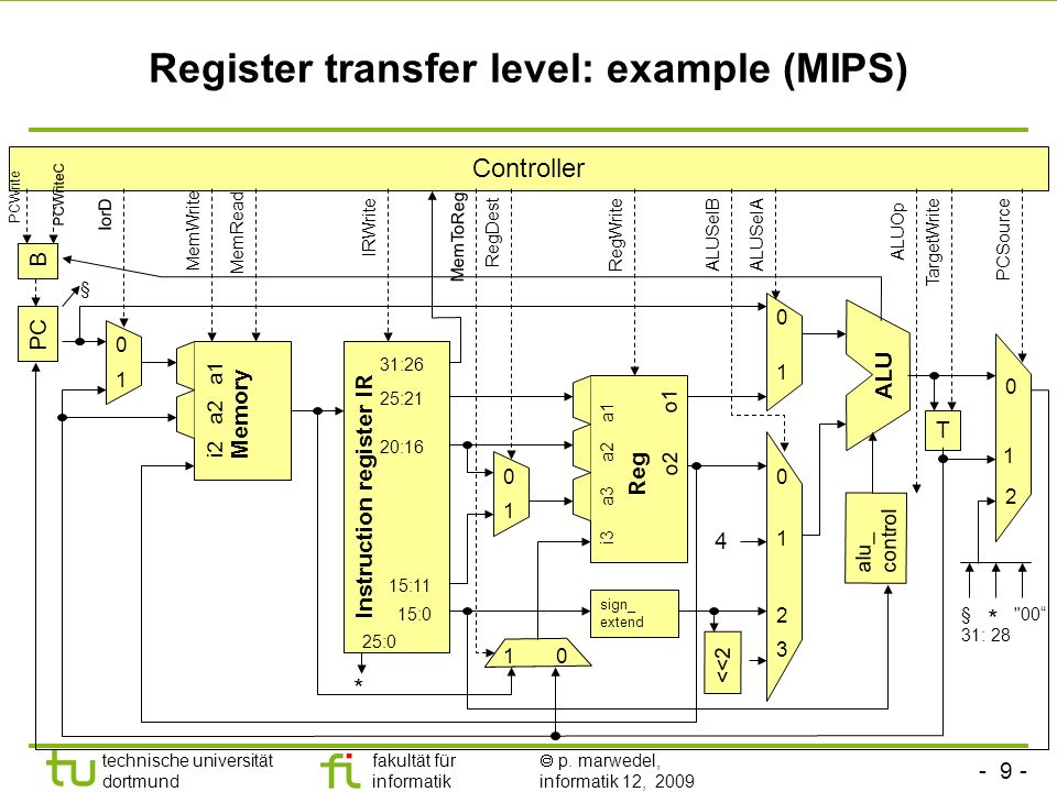 Register transfer level: example (MIPS)