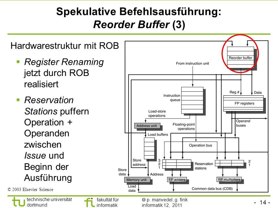 Spekulative Befehlsausführung: Reorder Buffer (3)
