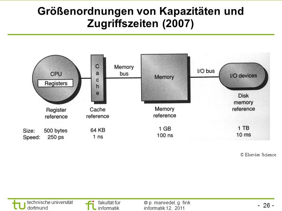 Größenordnungen von Kapazitäten und Zugriffszeiten (2007)