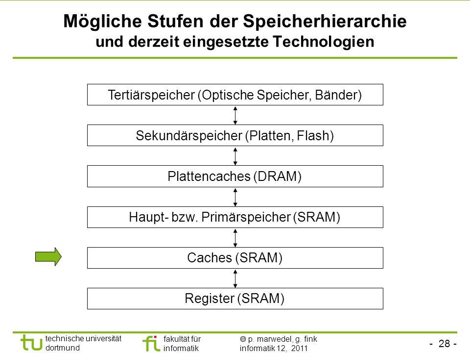 Mögliche Stufen der Speicherhierarchie und derzeit eingesetzte Technologien