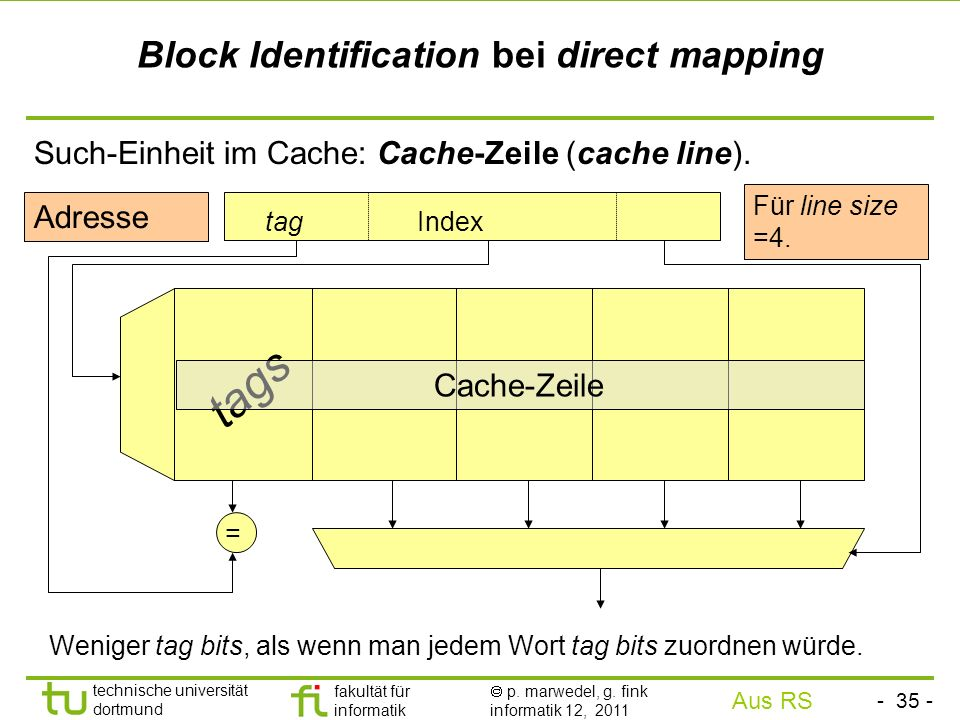Block Identification bei direct mapping