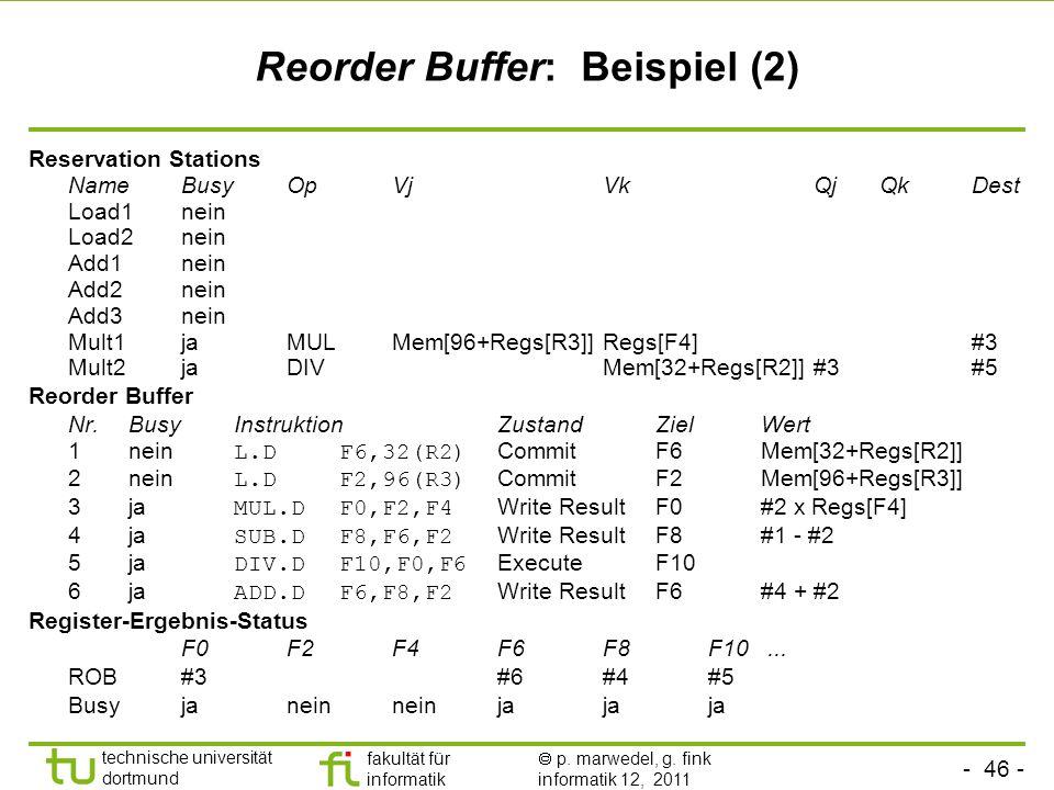 Reorder Buffer: Beispiel (2)