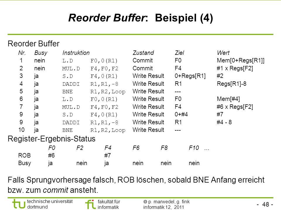 Reorder Buffer: Beispiel (4)