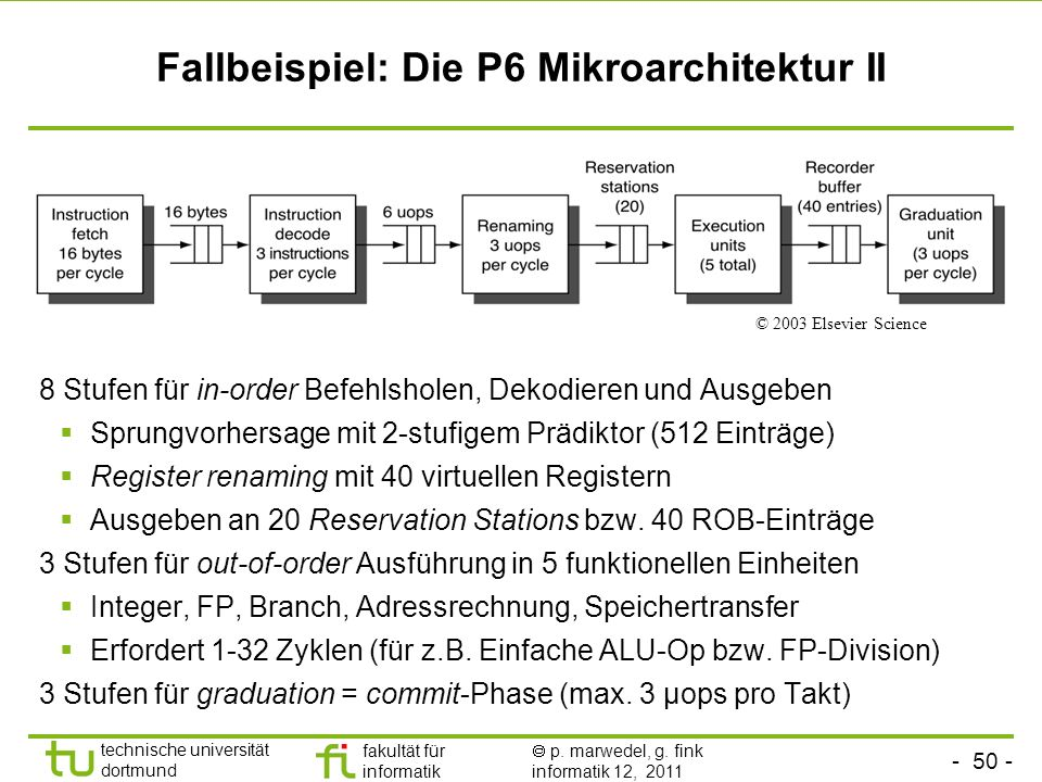 Fallbeispiel: Die P6 Mikroarchitektur II