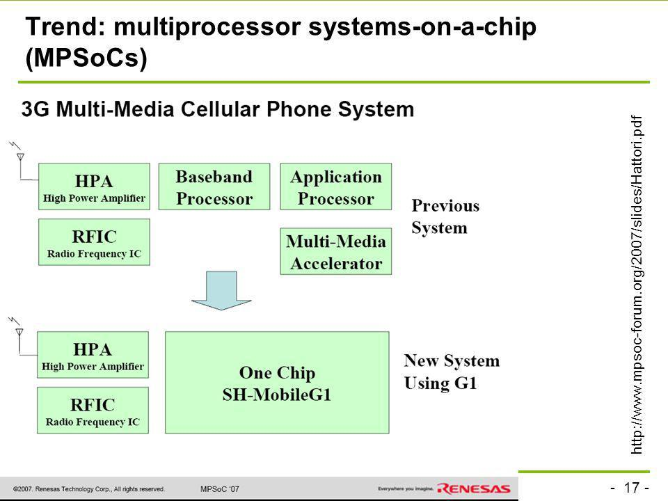Trend: multiprocessor systems-on-a-chip (MPSoCs)
