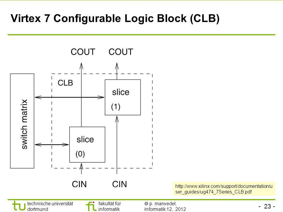 Virtex 7 Configurable Logic Block (CLB)