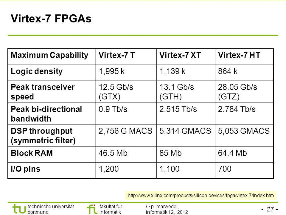 Virtex-7 FPGAs Maximum Capability Virtex-7 T Virtex-7 XT Virtex-7 HT
