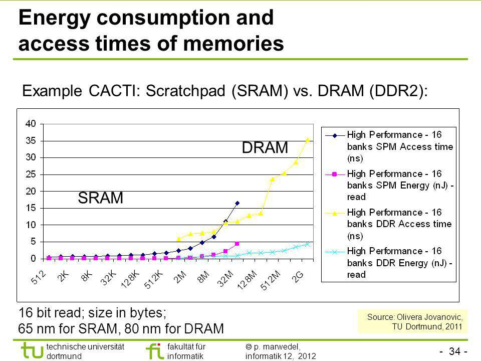Energy consumption and access times of memories