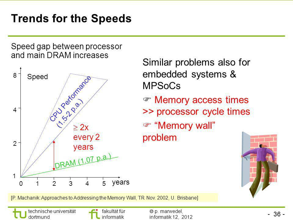 Trends for the Speeds Speed gap between processor and main DRAM increases. Similar problems also for embedded systems & MPSoCs.