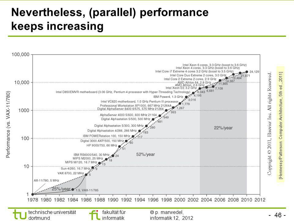 Nevertheless, (parallel) performance keeps increasing