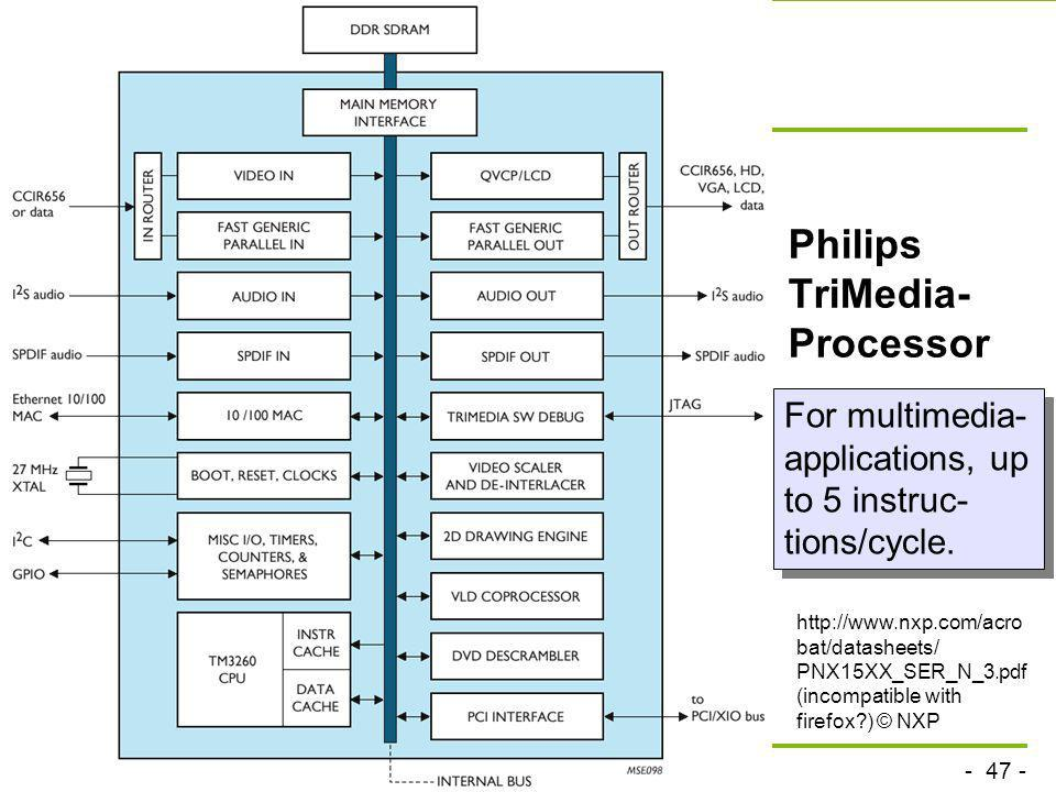 Philips TriMedia- Processor