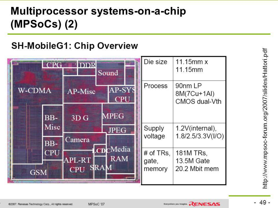 Multiprocessor systems-on-a-chip (MPSoCs) (2)