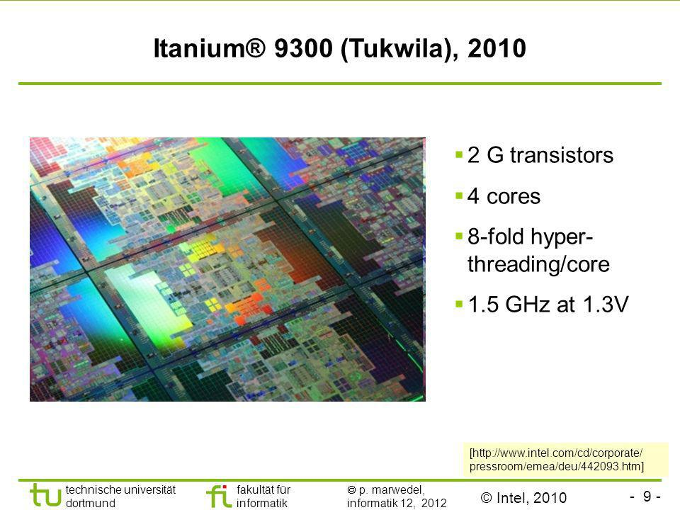 Itanium® 9300 (Tukwila), 2010 2 G transistors 4 cores
