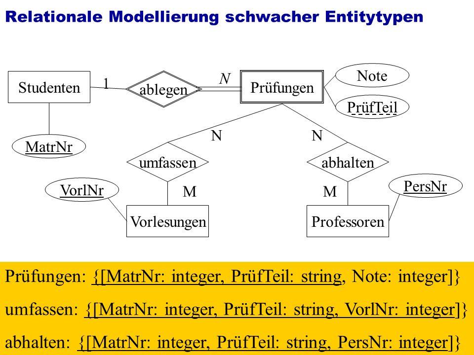 Relationale Modellierung schwacher Entitytypen
