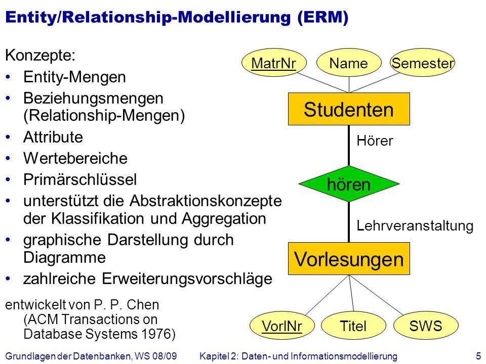 Entity/Relationship-Modellierung (ERM)