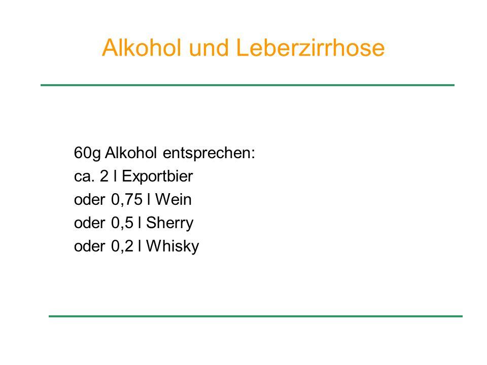 Alkohol und Leberzirrhose