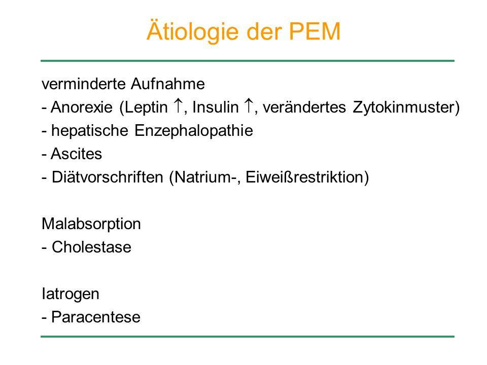 Ätiologie der PEM verminderte Aufnahme
