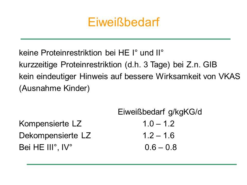 Eiweißbedarf keine Proteinrestriktion bei HE I° und II°