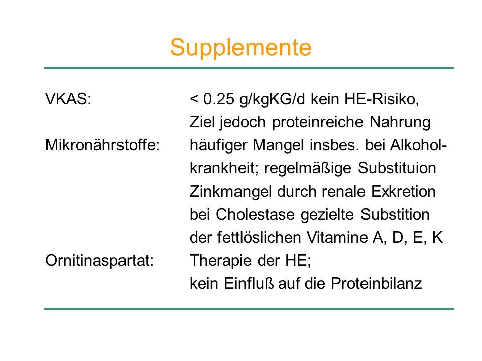 Supplemente VKAS: < 0.25 g/kgKG/d kein HE-Risiko,