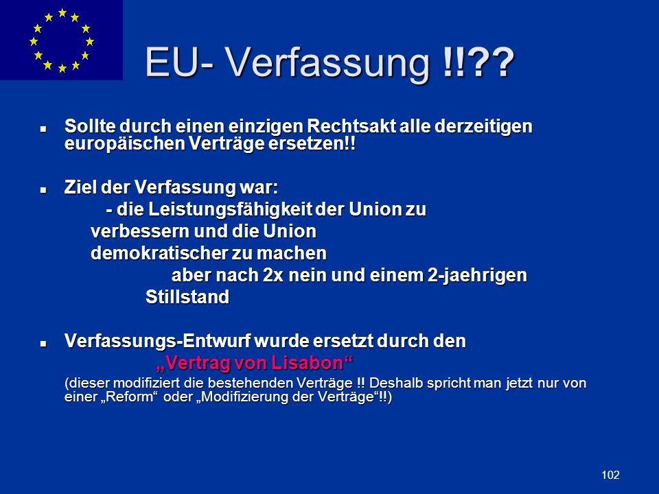 EU- Verfassung !! Sollte durch einen einzigen Rechtsakt alle derzeitigen europäischen Verträge ersetzen!!